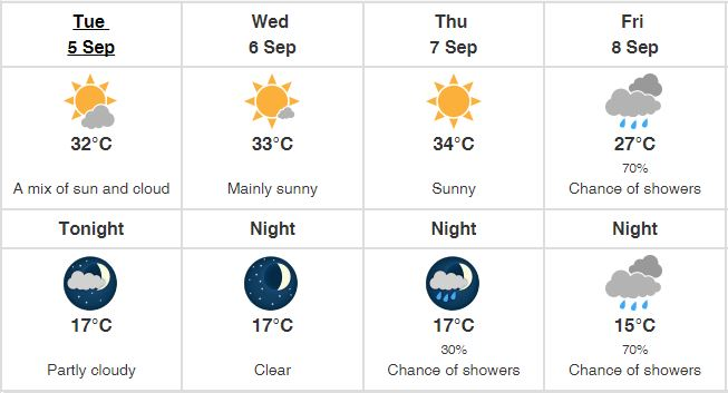 Expect a smoky couple of days for the Okanagan